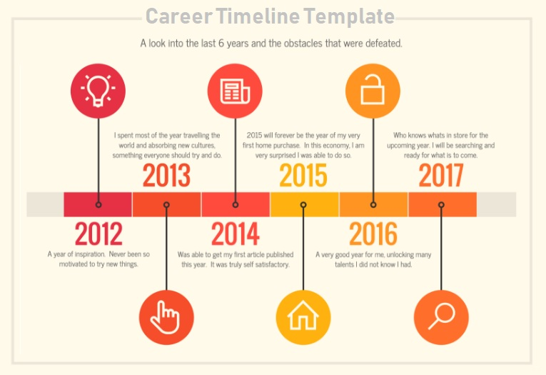 career timeline templates