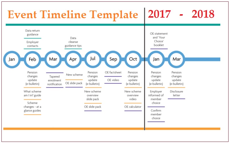 Event Timeline Template   Free Printable Pdf Excel  Word