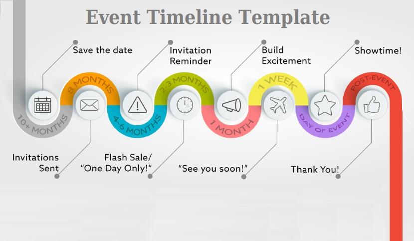 Event Timeline Sample