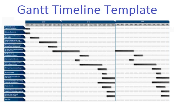 Gantt Timeline Templates | 3+ Free PDF, Excel & Word