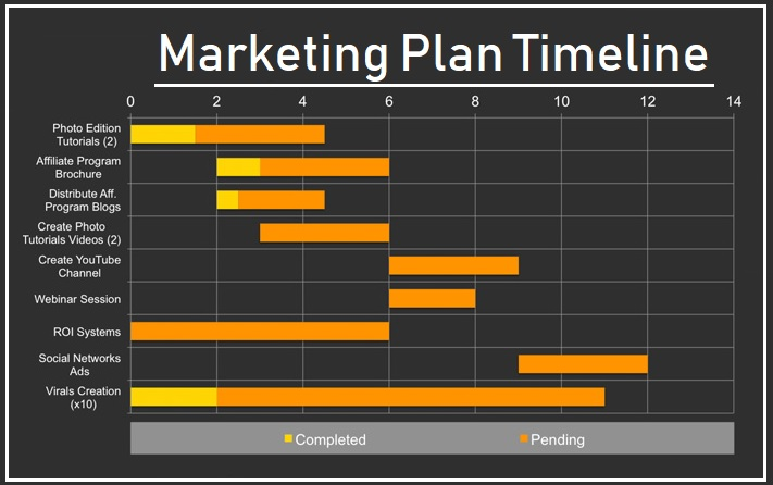 Marketing Plan Timeline Template   Free Printable Pdf Excel  Word