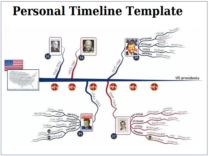 Personal Timeline Template   Free Printable Pdf Excel  Word