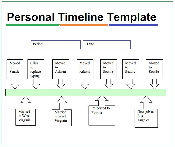 7 timeline templates for kids free word pdf format download