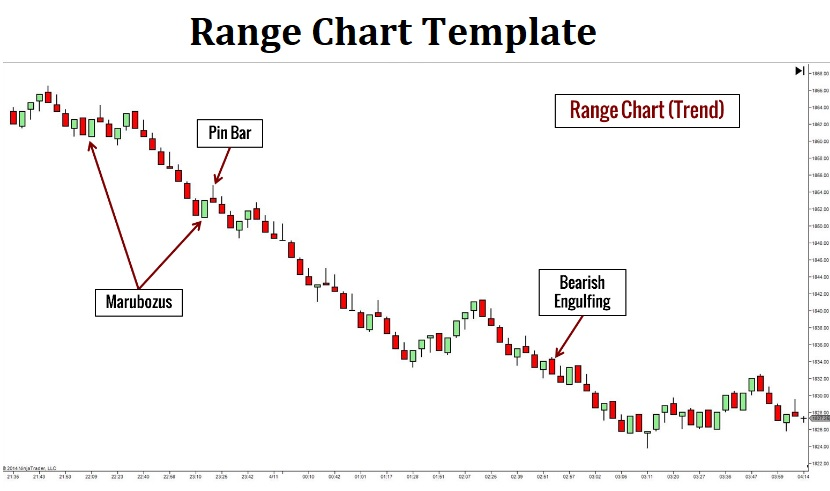 Range Chart Templates  Free Printable Word Excel  Pdf