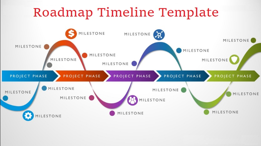 sample roadmap timeline template