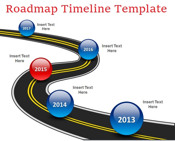 roadmap timeline format