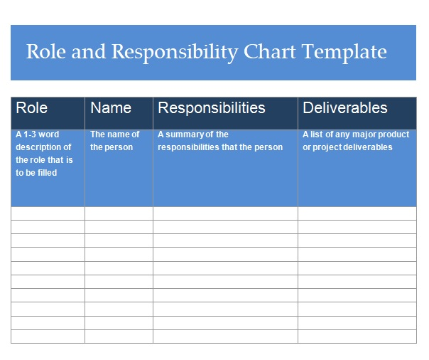 role and responsibility chart templates