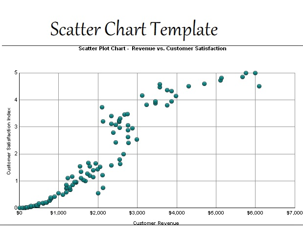 Scatter Chart Templates   Free Printable Word Excel  Pdf