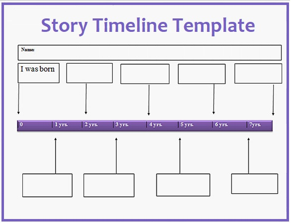 It is a graphic of Slobbery Printable Timeline Pdf