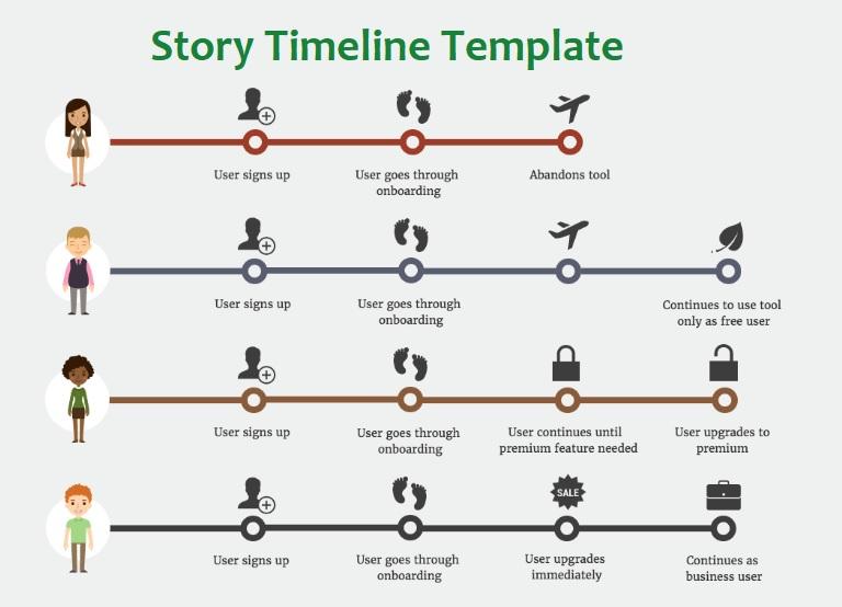 story timeline templates
