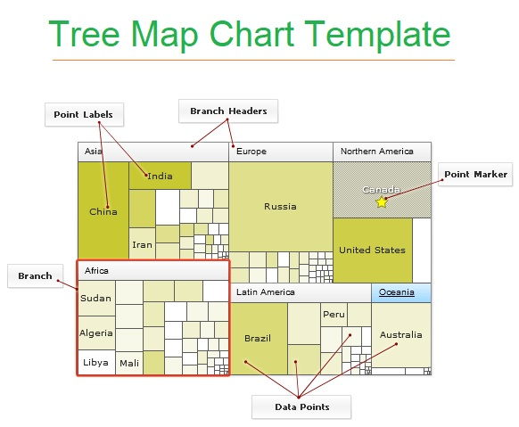 Tree Map Chart Templates | 3+ Printable Excel, Word and PDF