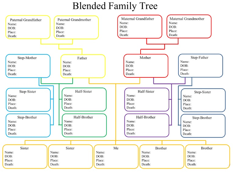 family tree chart templates 7 free word excel pdf formats. Black Bedroom Furniture Sets. Home Design Ideas