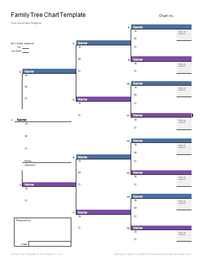 Family Tree Chart Templates 7 Free Word Excel Pdf Formats