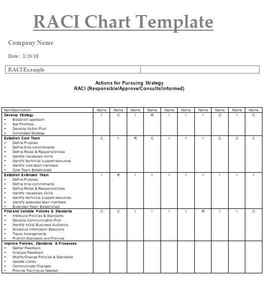 Raci chart templates 4 free printable word excel pdf for Raci chart template xls