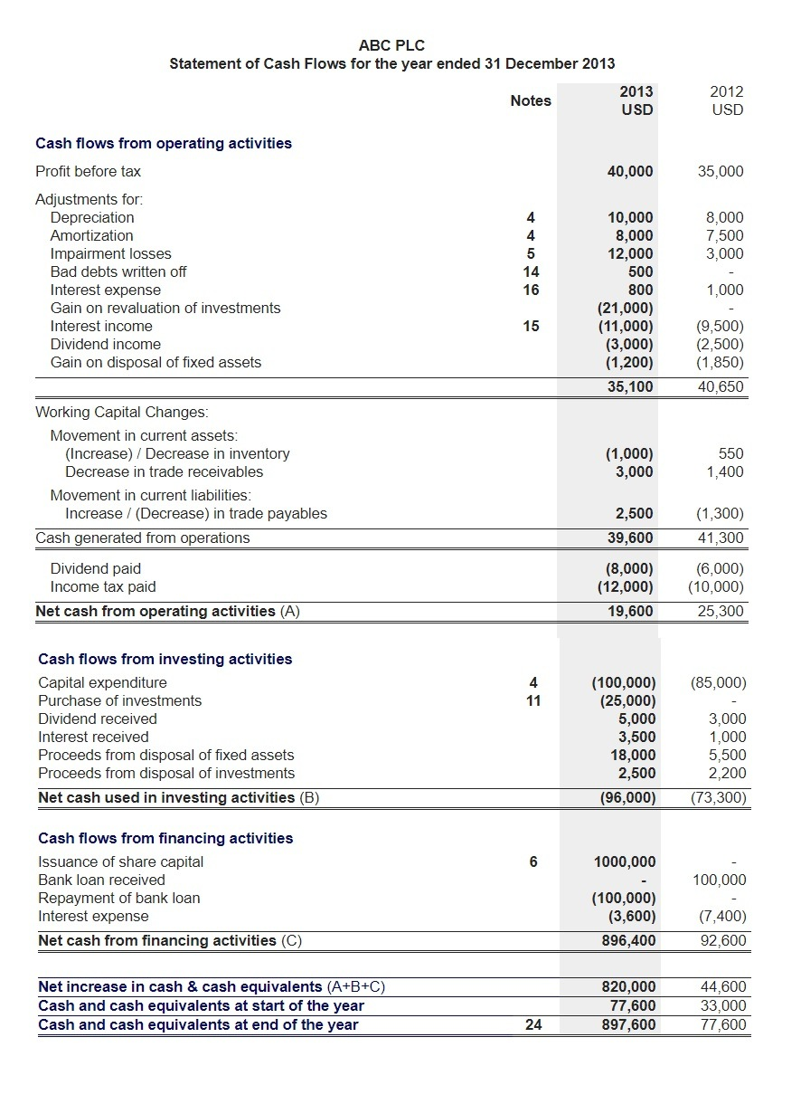 Cash Flow Statement Examples | 11+ Free Printable Word ...